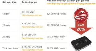 Miễn phí gọi về Việt Nam khi thuê Wifi Router đi Nhật qua NhatbanAZ