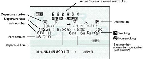 Cách mua vé tàu Shinkansen