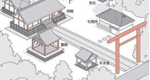 Những bí ẩn về đền thờ Nhật Bản (có nội dung 18+, lưu ý khi mở)